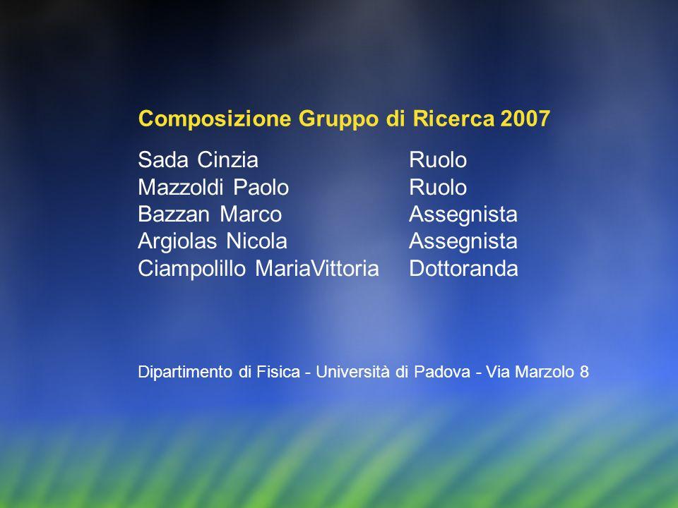 Dipartimento di Fisica - Università di Padova - Via Marzolo 8 Composizione Gruppo di Ricerca 2007 Sada Cinzia Ruolo Mazzoldi Paolo Ruolo Bazzan Marco