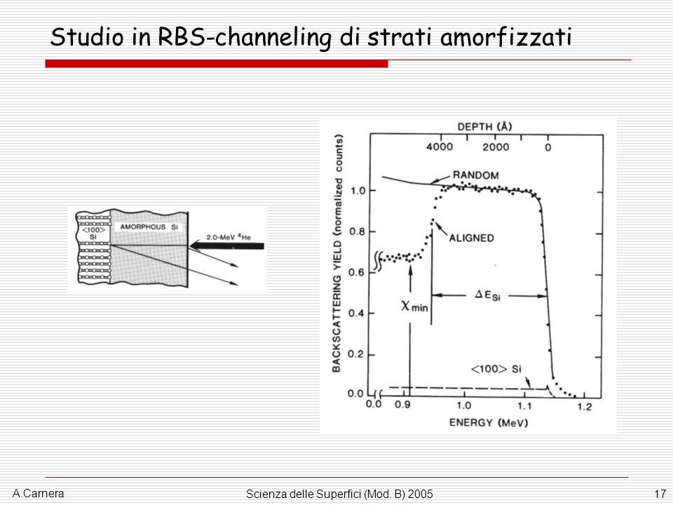 A.Carnera Scienza delle Superfici (Mod. B) 200517 Studio in RBS-channeling di strati amorfizzati