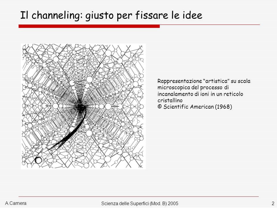 A.Carnera Scienza delle Superfici (Mod. B) 20052 Il channeling: giusto per fissare le idee Rappresentazione artistica su scala microscopica del proces