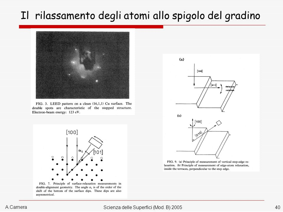 A.Carnera Scienza delle Superfici (Mod. B) 200540 Il rilassamento degli atomi allo spigolo del gradino