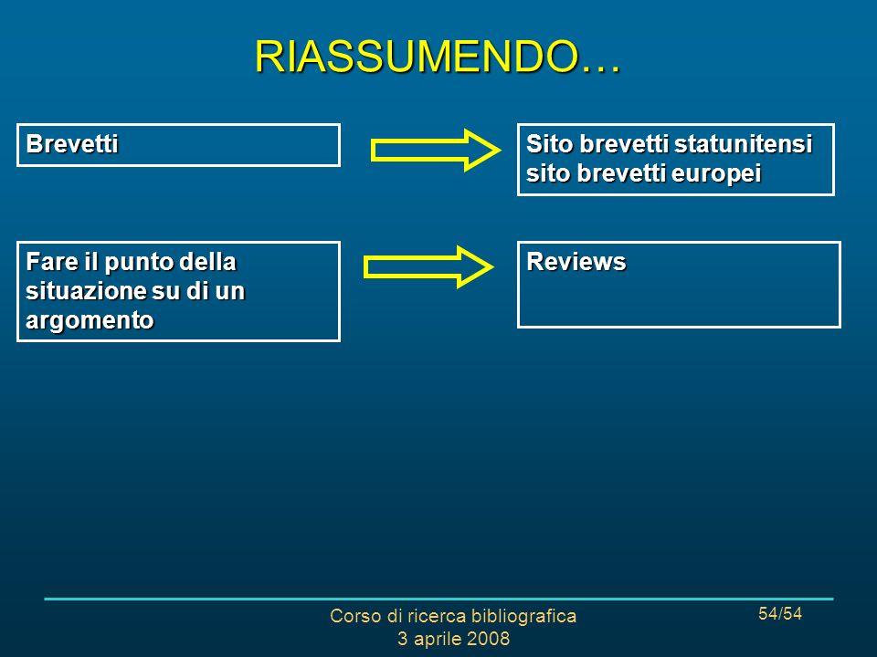 Corso di ricerca bibliografica 3 aprile 2008 54/54RIASSUMENDO…Brevetti Fare il punto della situazione su di un argomento Reviews Sito brevetti statunitensi sito brevetti europei