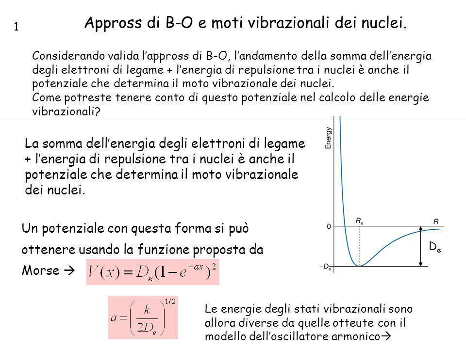 Appross di B-O e moti vibrazionali dei nuclei. La somma dellenergia degli elettroni di legame + lenergia di repulsione tra i nuclei è anche il potenzi