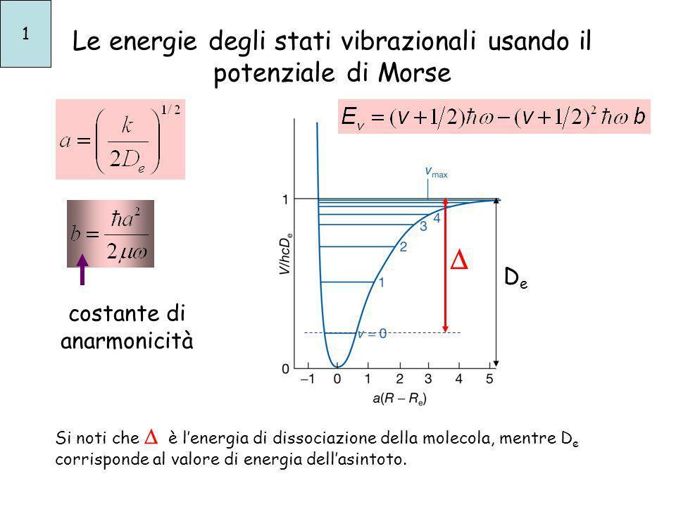 Le energie degli stati vibrazionali usando il potenziale di Morse DeDe costante di anarmonicità 1 Si noti che è lenergia di dissociazione della moleco