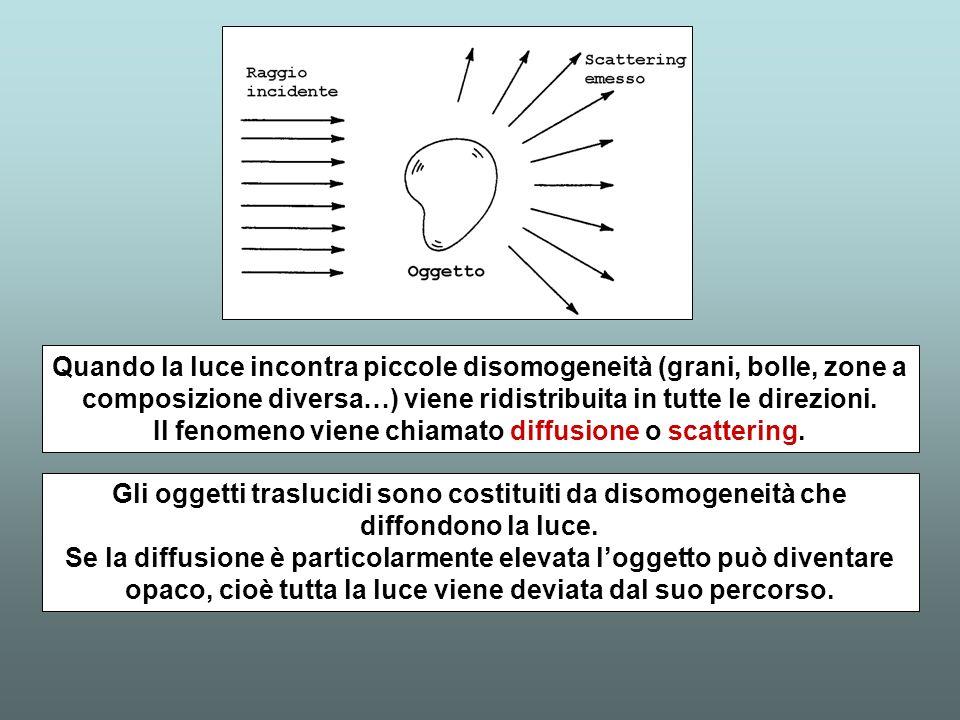 Quando la luce incontra piccole disomogeneità (grani, bolle, zone a composizione diversa…) viene ridistribuita in tutte le direzioni. Il fenomeno vien