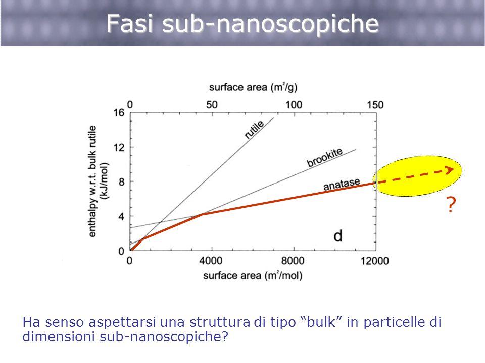 Fasi sub-nanoscopiche Ha senso aspettarsi una struttura di tipo bulk in particelle di dimensioni sub-nanoscopiche? ?