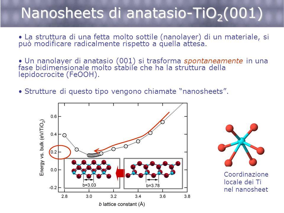 Nanosheets di anatasio-TiO 2 (001) La struttura di una fetta molto sottile (nanolayer) di un materiale, si può modificare radicalmente rispetto a quel