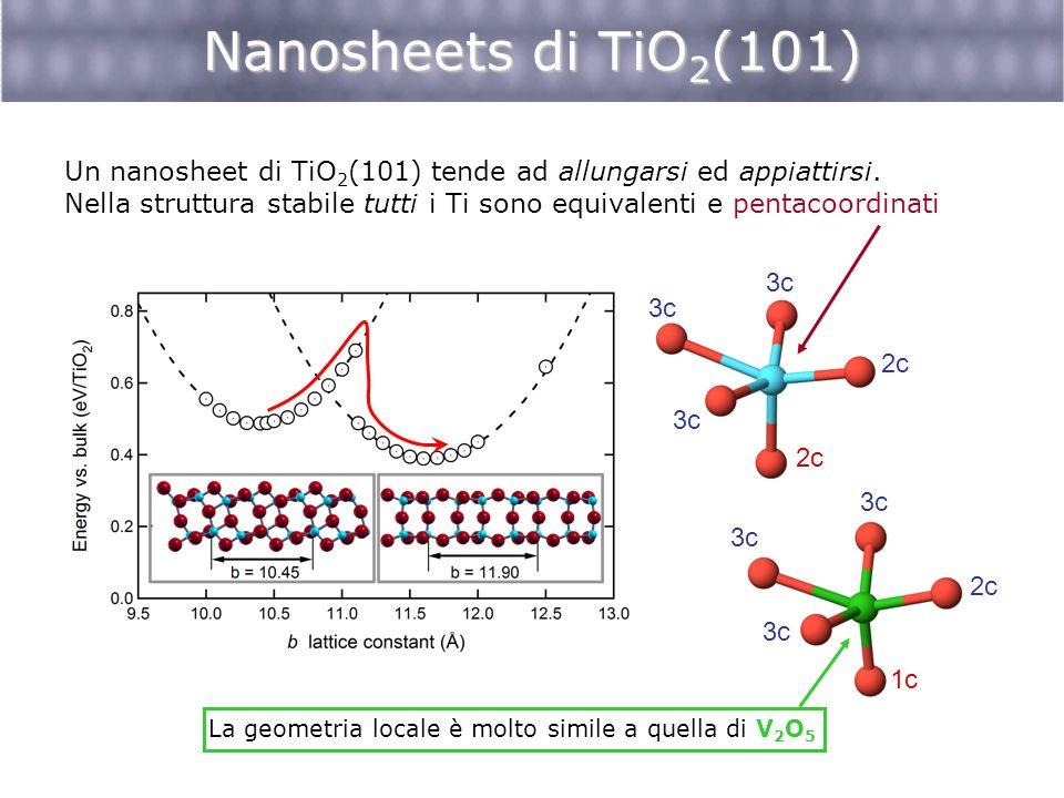 Nanosheets di TiO 2 (101) Un nanosheet di TiO 2 (101) tende ad allungarsi ed appiattirsi. Nella struttura stabile tutti i Ti sono equivalenti e pentac