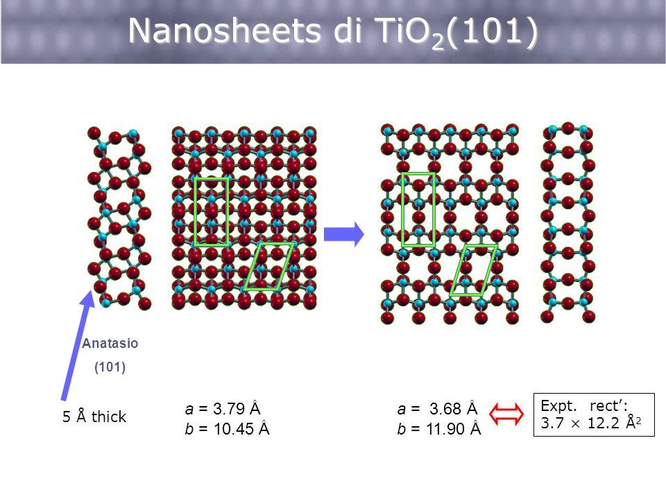 Nanosheets di TiO 2 (101) a = 3.79 Å b = 10.45 Å a = 3.68 Å b = 11.90 Å Anatasio (101) 5 Å thick Expt. rect: 3.7 × 12.2 Å 2