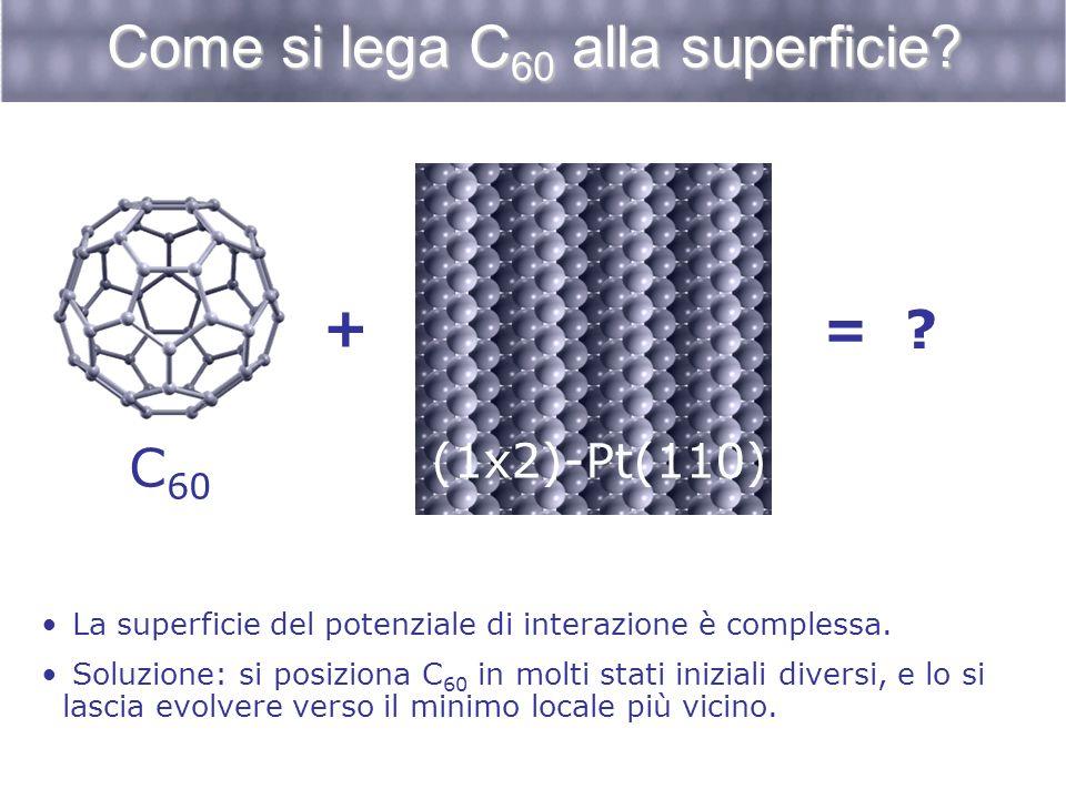 Come si lega C 60 alla superficie? La superficie del potenziale di interazione è complessa. Soluzione: si posiziona C 60 in molti stati iniziali diver
