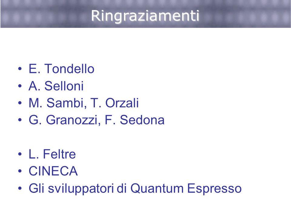 Ringraziamenti E. Tondello A. Selloni M. Sambi, T. Orzali G. Granozzi, F. Sedona L. Feltre CINECA Gli sviluppatori di Quantum Espresso