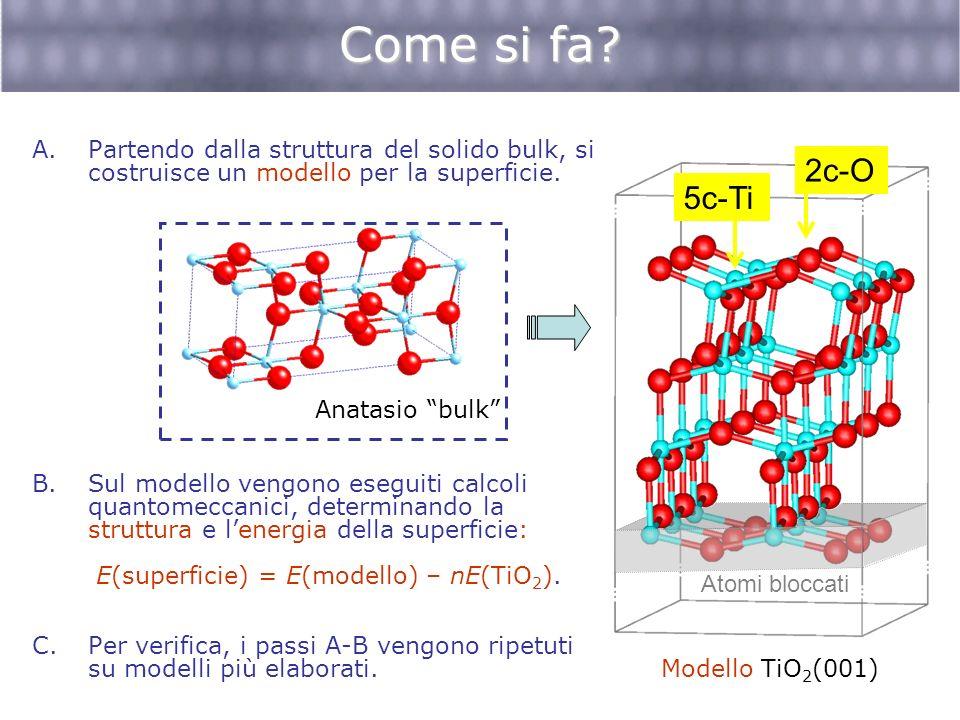 Come si fa? A.Partendo dalla struttura del solido bulk, si costruisce un modello per la superficie. B.Sul modello vengono eseguiti calcoli quantomecca