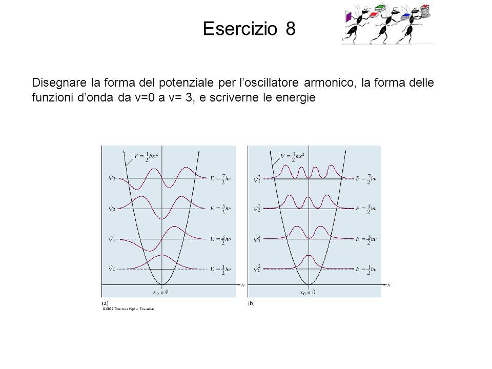 Disegnare la forma del potenziale per loscillatore armonico, la forma delle funzioni donda da v=0 a v= 3, e scriverne le energie Esercizio 8