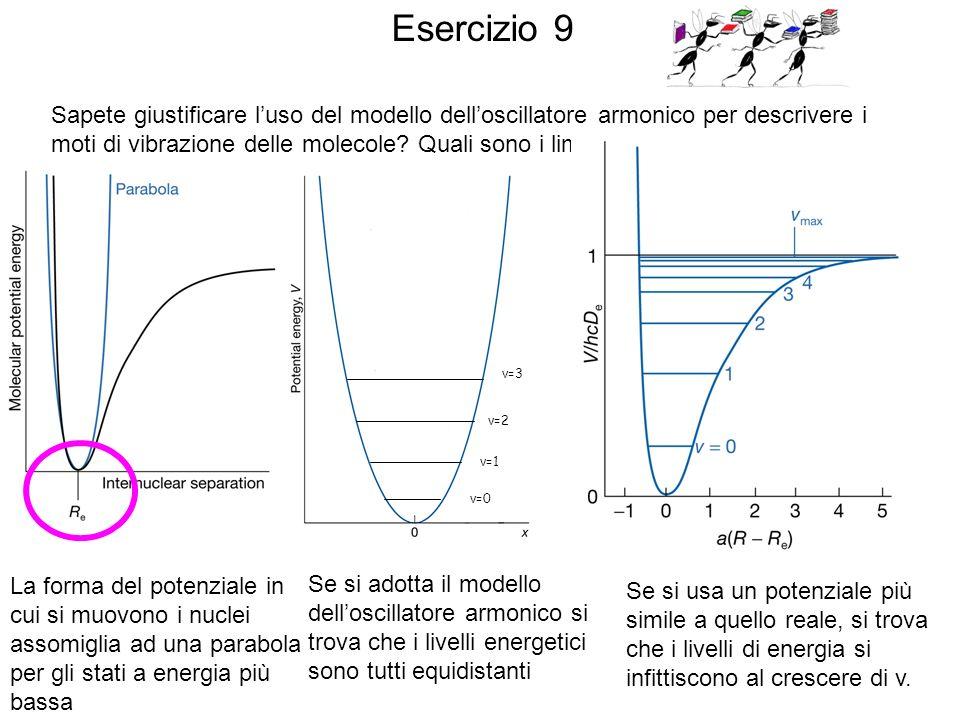 Sapete giustificare luso del modello delloscillatore armonico per descrivere i moti di vibrazione delle molecole? Quali sono i limiti del modello seco