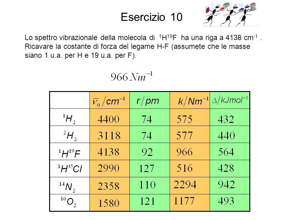 Lo spettro vibrazionale della molecola di 1 H 19 F ha una riga a 4138 cm -1. Ricavare la costante di forza del legame H-F (assumete che le masse siano