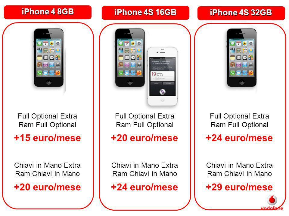 iPhone 4 8GB iPhone 4S 16GB iPhone 4S 32GB 25 euro/mese30 euro/mese35 euro/mese Data Pack per iPhone