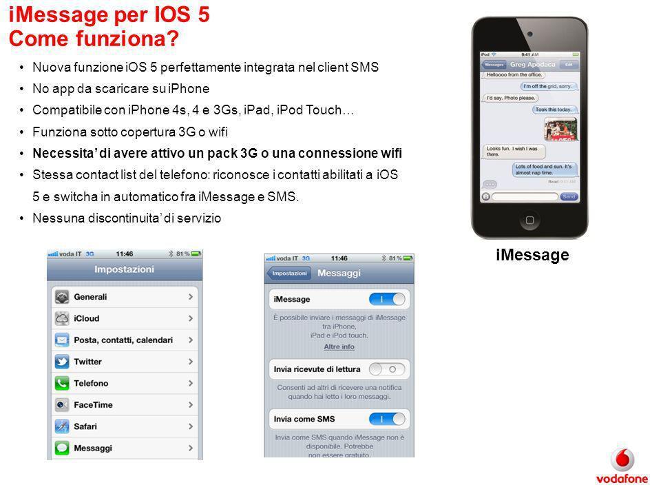 iMessage per IOS 5 Come funziona? Nuova funzione iOS 5 perfettamente integrata nel client SMS No app da scaricare su iPhone Compatibile con iPhone 4s,