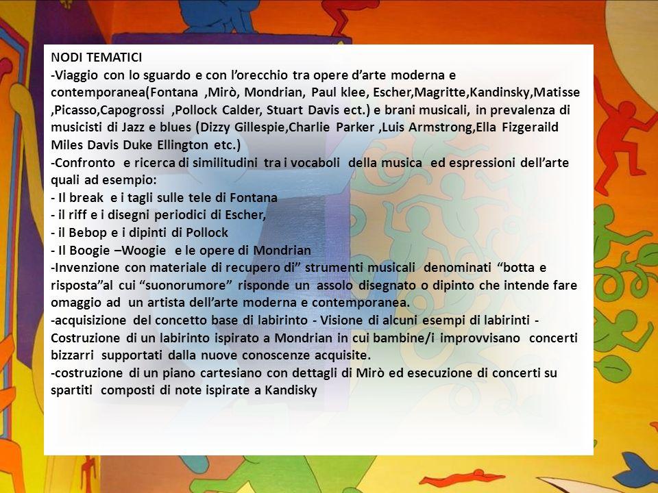 NODI TEMATICI -Viaggio con lo sguardo e con lorecchio tra opere darte moderna e contemporanea(Fontana,Mirò, Mondrian, Paul klee, Escher,Magritte,Kandi