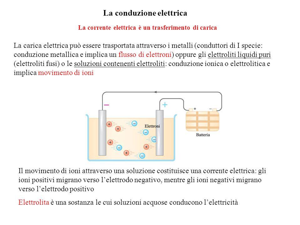 La conduzione elettrica La corrente elettrica è un trasferimento di carica La carica elettrica può essere trasportata attraverso i metalli (conduttori di I specie: conduzione metallica e implica un flusso di elettroni) oppure gli elettroliti liquidi puri (elettroliti fusi) o le soluzioni contenenti elettroliti: conduzione ionica o elettrolitica e implica movimento di ioni Il movimento di ioni attraverso una soluzione costituisce una corrente elettrica: gli ioni positivi migrano verso lelettrodo negativo, mentre gli ioni negativi migrano verso lelettrodo positivo Elettrolita è una sostanza le cui soluzioni acquose conducono lelettricità