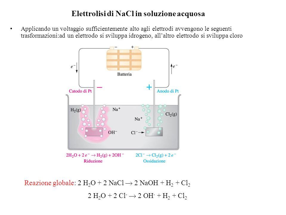 Elettrolisi di NaCl in soluzione acquosa Applicando un voltaggio sufficientemente alto agli elettrodi avvengono le seguenti trasformazioni:ad un elettrodo si sviluppa idrogeno, allaltro elettrodo si sviluppa cloro Reazione globale: 2 H 2 O + 2 NaCl 2 NaOH + H 2 + Cl 2 2 H 2 O + 2 Cl - 2 OH - + H 2 + Cl 2