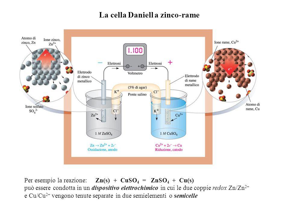 La cella Daniell a zinco-rame Per esempio la reazione: Zn(s) + CuSO 4 = ZnSO 4 + Cu(s) può essere condotta in un dispositivo elettrochimico in cui le due coppie redox Zn/Zn 2+ e Cu/Cu 2+ vengono tenute separate in due semielementi o semicelle