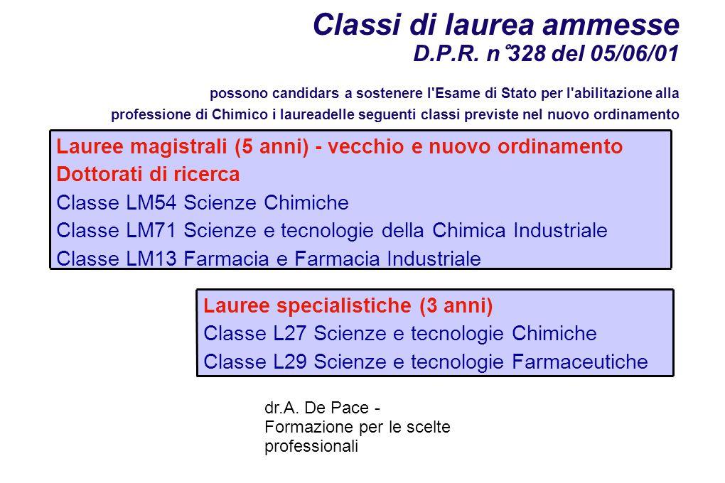 dr.A. De Pace - Formazione per le scelte professionali Classi di laurea ammesse D.P.R.