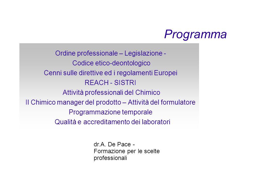 dr.A.De Pace - Formazione per le scelte professionali Lecompetenzeprofessionali d.p.r.