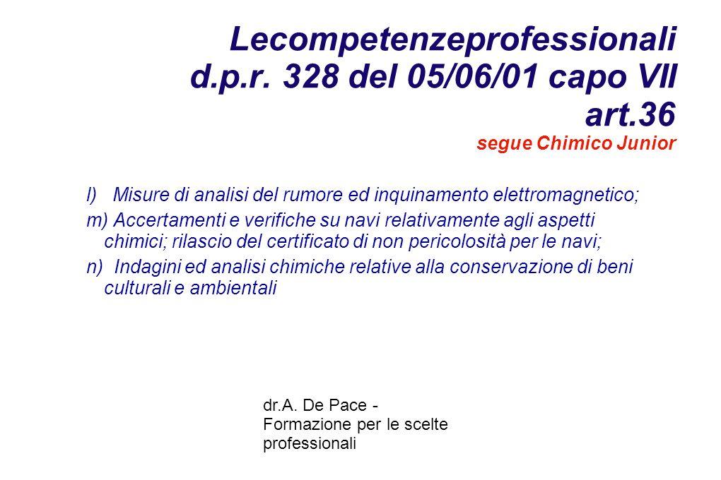 dr.A. De Pace - Formazione per le scelte professionali Lecompetenzeprofessionali d.p.r.