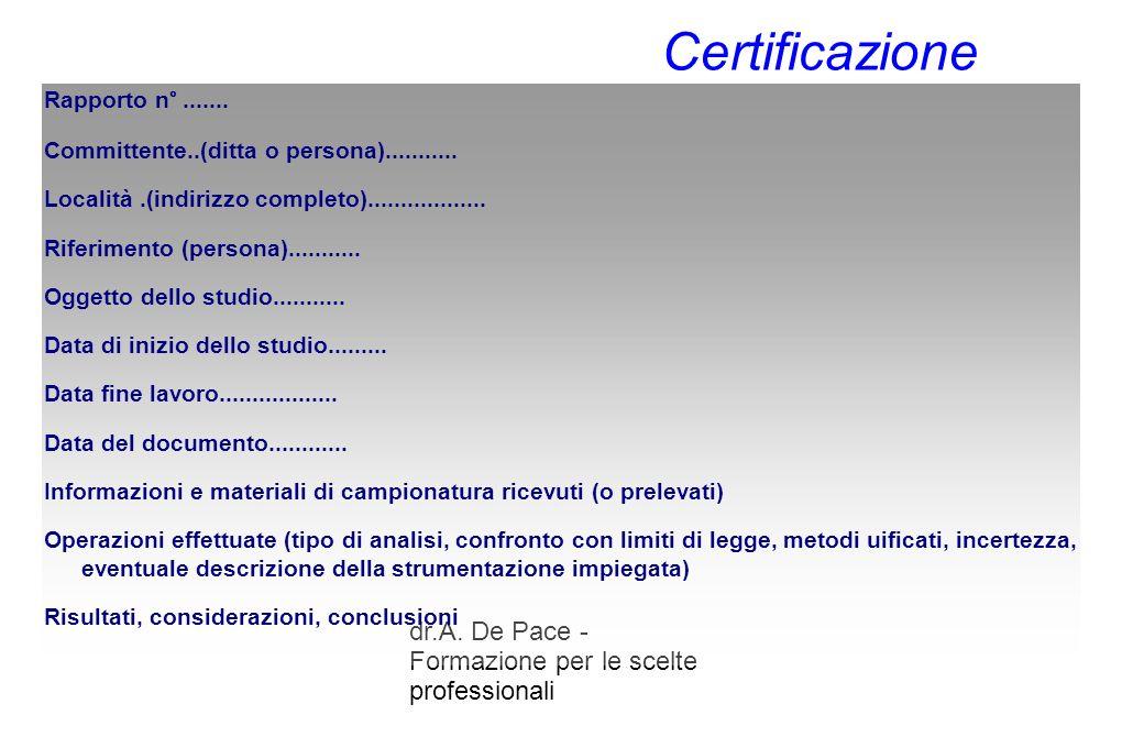 dr.A. De Pace - Formazione per le scelte professionali Certificazione Rapporto n°.......