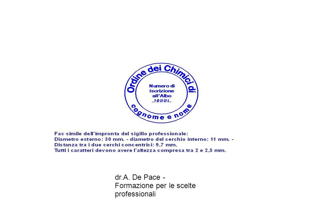 dr.A. De Pace - Formazione per le scelte professionali