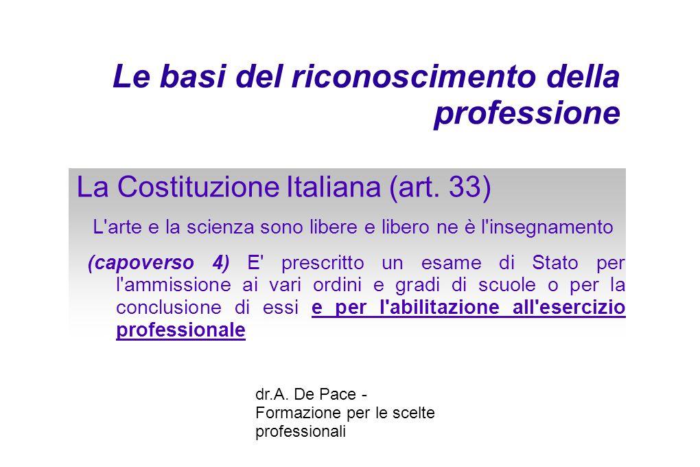 dr.A.De Pace - Formazione per le scelte professionali Classi di laurea ammesse D.P.R.