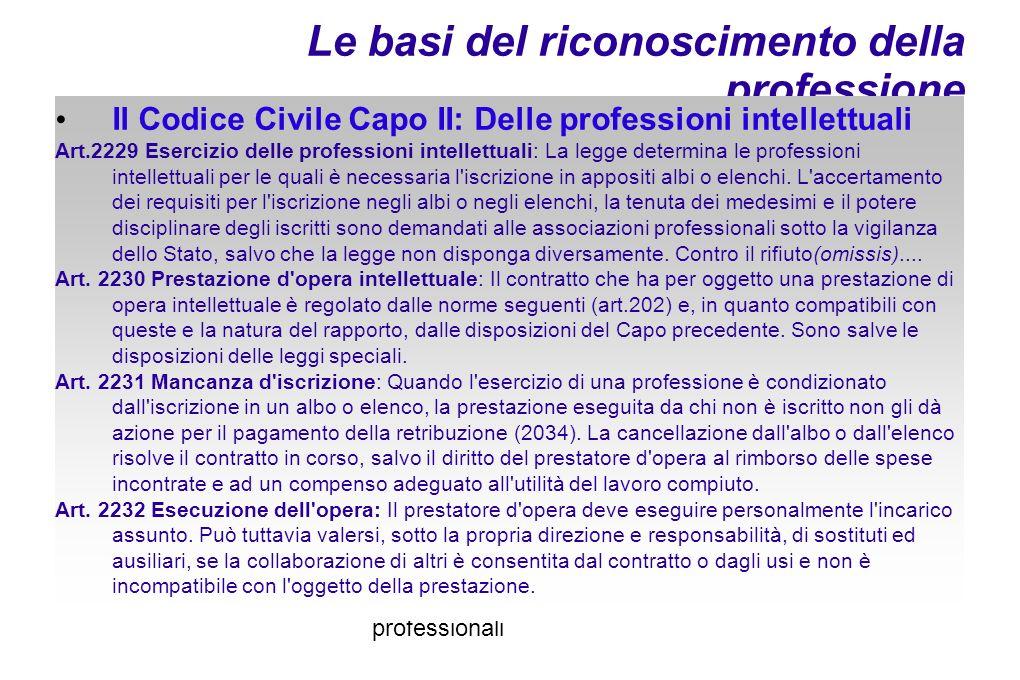 dr.A.De Pace - Formazione per le scelte professionali Le competenze professionali d.p.r.