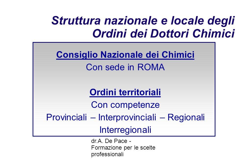dr.A.De Pace - Formazione per le scelte professionali Today...