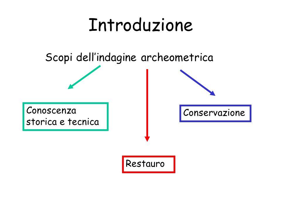 Introduzione Scopi dellindagine archeometrica Conoscenza storica e tecnica Restauro Conservazione