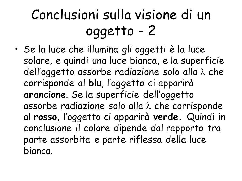 Conclusioni sulla visione di un oggetto - 2 Se la luce che illumina gli oggetti è la luce solare, e quindi una luce bianca, e la superficie delloggett