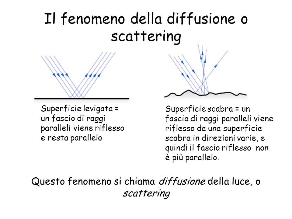 Il fenomeno della diffusione o scattering Superficie levigata = un fascio di raggi paralleli viene riflesso e resta parallelo Superficie scabra = un f