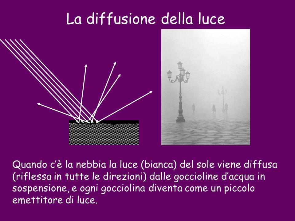 La diffusione della luce Quando cè la nebbia la luce (bianca) del sole viene diffusa (riflessa in tutte le direzioni) dalle goccioline dacqua in sospe