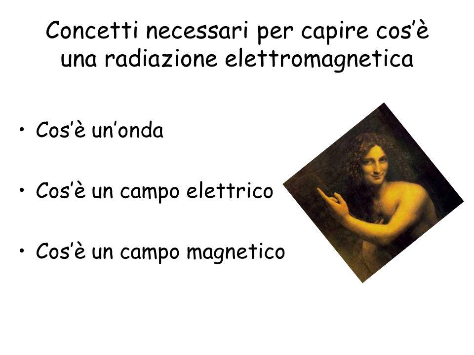Concetti necessari per capire cosè una radiazione elettromagnetica Cosè unonda Cosè un campo elettrico Cosè un campo magnetico