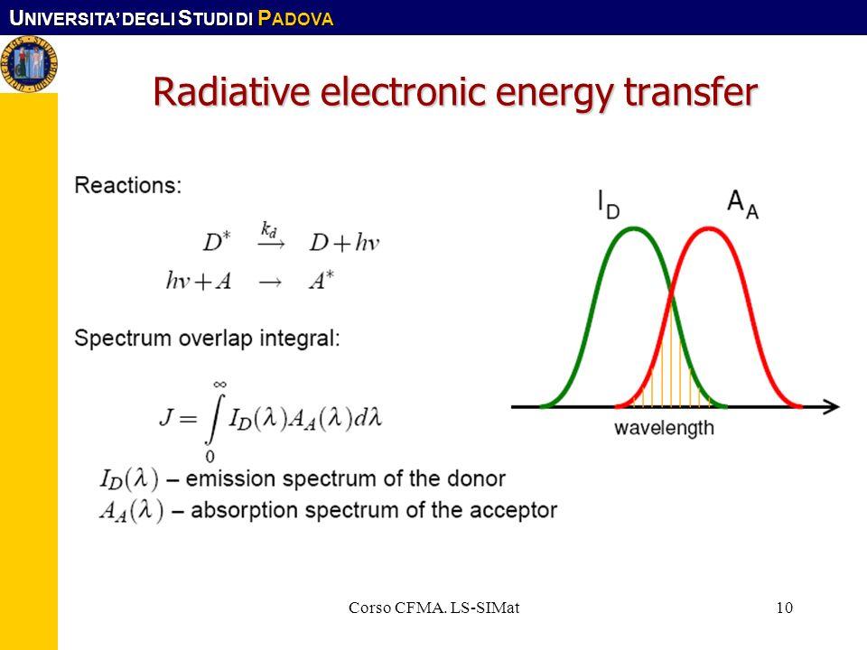U NIVERSITA DEGLI S TUDI DI P ADOVA Corso CFMA. LS-SIMat10 Radiative electronic energy transfer