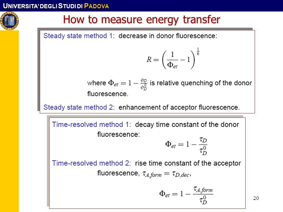 U NIVERSITA DEGLI S TUDI DI P ADOVA Corso CFMA. LS-SIMat20 How to measure energy transfer