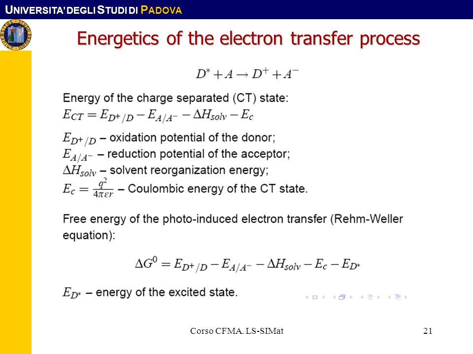 U NIVERSITA DEGLI S TUDI DI P ADOVA Corso CFMA. LS-SIMat21 Energetics of the electron transfer process