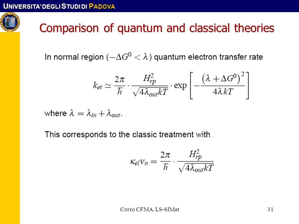U NIVERSITA DEGLI S TUDI DI P ADOVA Corso CFMA. LS-SIMat31 Comparison of quantum and classical theories
