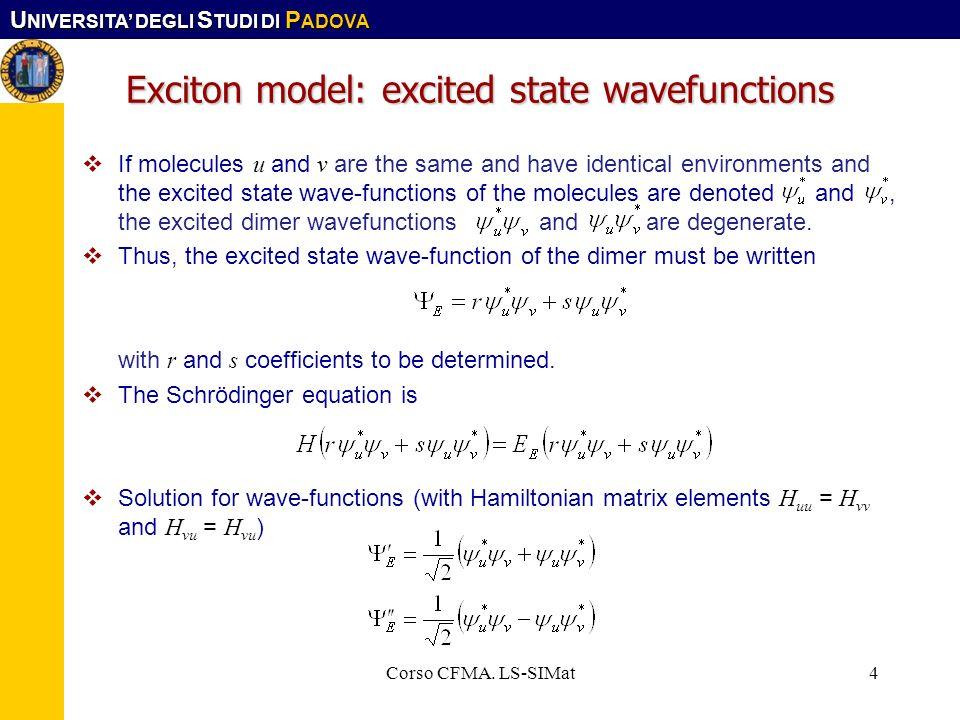 U NIVERSITA DEGLI S TUDI DI P ADOVA Corso CFMA. LS-SIMat5 Exciton model: excited state energies