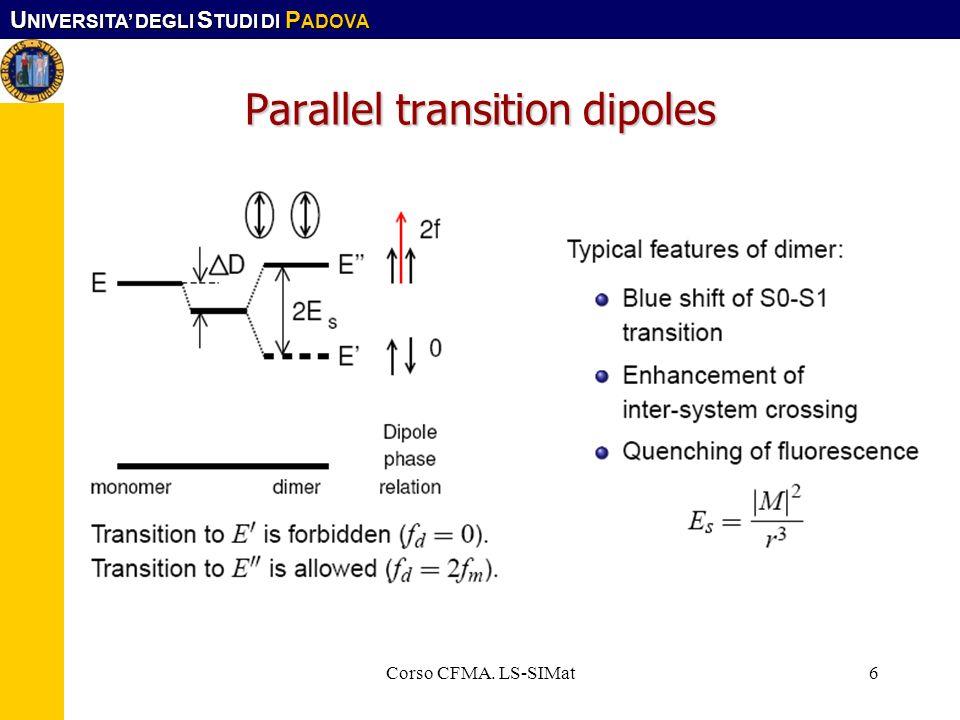 U NIVERSITA DEGLI S TUDI DI P ADOVA Corso CFMA. LS-SIMat6 Parallel transition dipoles