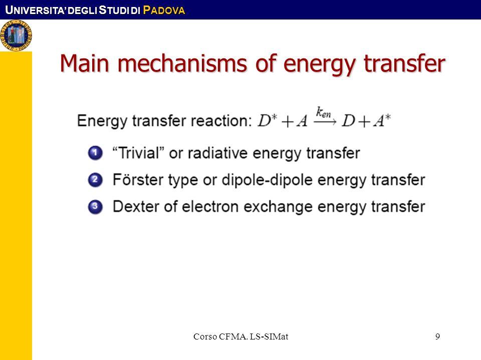 U NIVERSITA DEGLI S TUDI DI P ADOVA Corso CFMA. LS-SIMat9 Main mechanisms of energy transfer