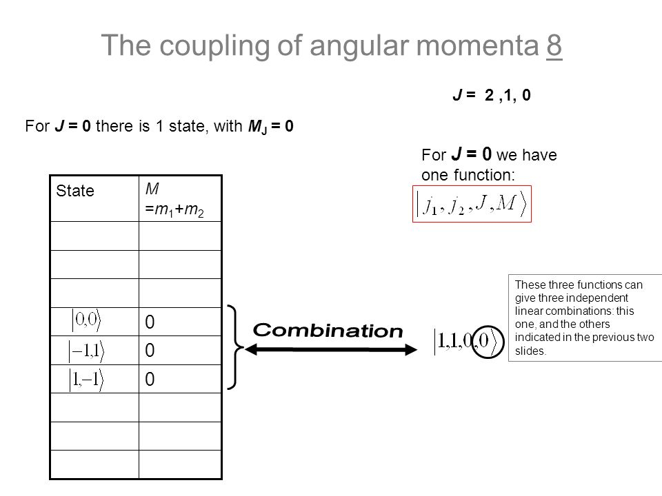 The coupling of angular momenta 8 0 0 0 M=m1+m2M=m1+m2 State J = 2,1, 0 For J = 0 there is 1 state, with M J = 0 For J = 0 we have one function: These