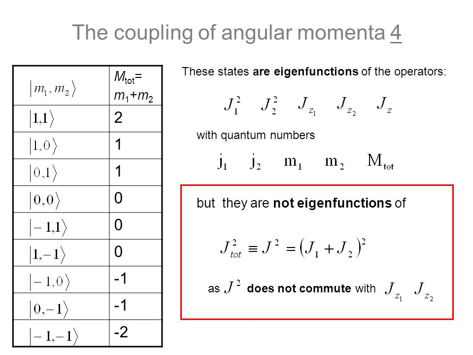 The coupling of angular momenta 5 So, we have two choices: either use the basis set of eigenfunctions of: (and ) : State M =m 1 +m 2 2 1 1 0 0 0 -2 or find a basis set of eigenfunctions of: Uncoupled basis Coupled basis 1.