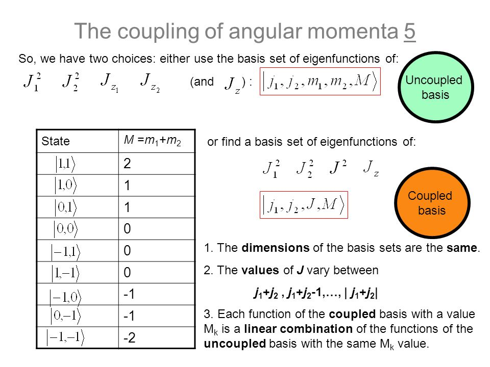 Exercise: Obtain the spin functions of the coupled basis from an uncoupled basis for two electron spins (or any other angular momentum with J=1/2), by using the raising and lowering operators.