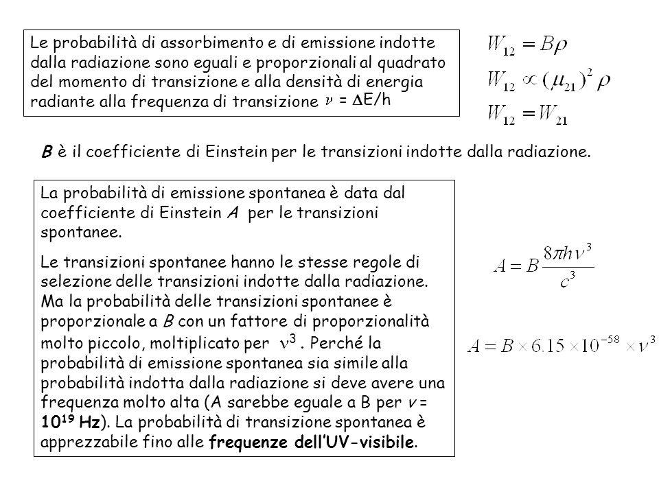 Le probabilità di assorbimento e di emissione indotte dalla radiazione sono eguali e proporzionali al quadrato del momento di transizione e alla densi
