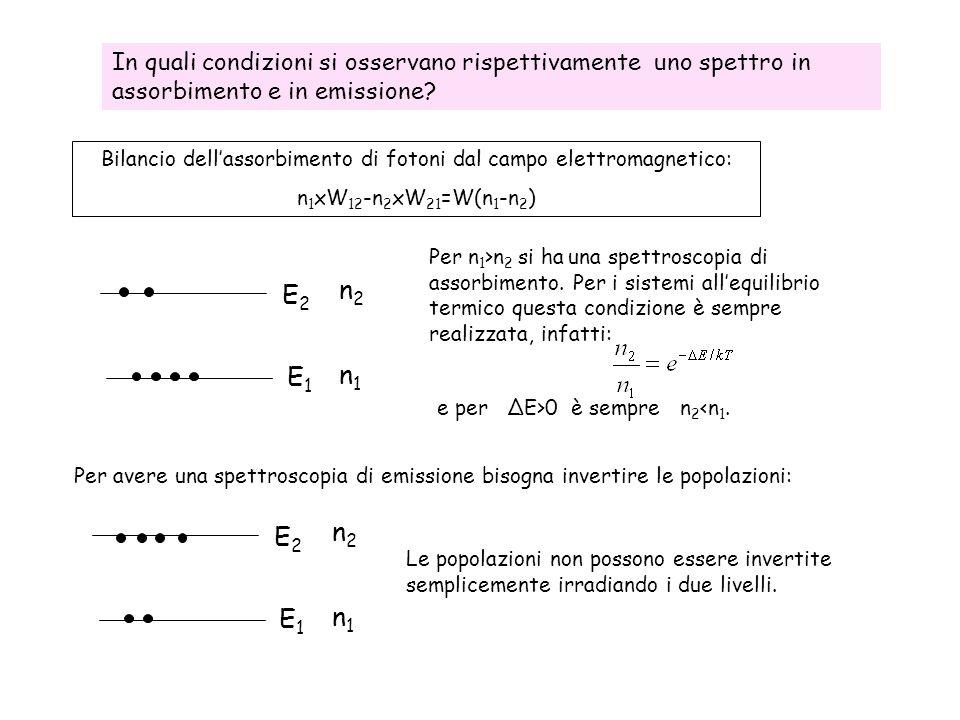 Bilancio dellassorbimento di fotoni dal campo elettromagnetico: n 1 xW 12 -n 2 xW 21 =W(n 1 -n 2 ) E1E1 E2E2 n1n1 n2n2 Per n 1 >n 2 si ha una spettros