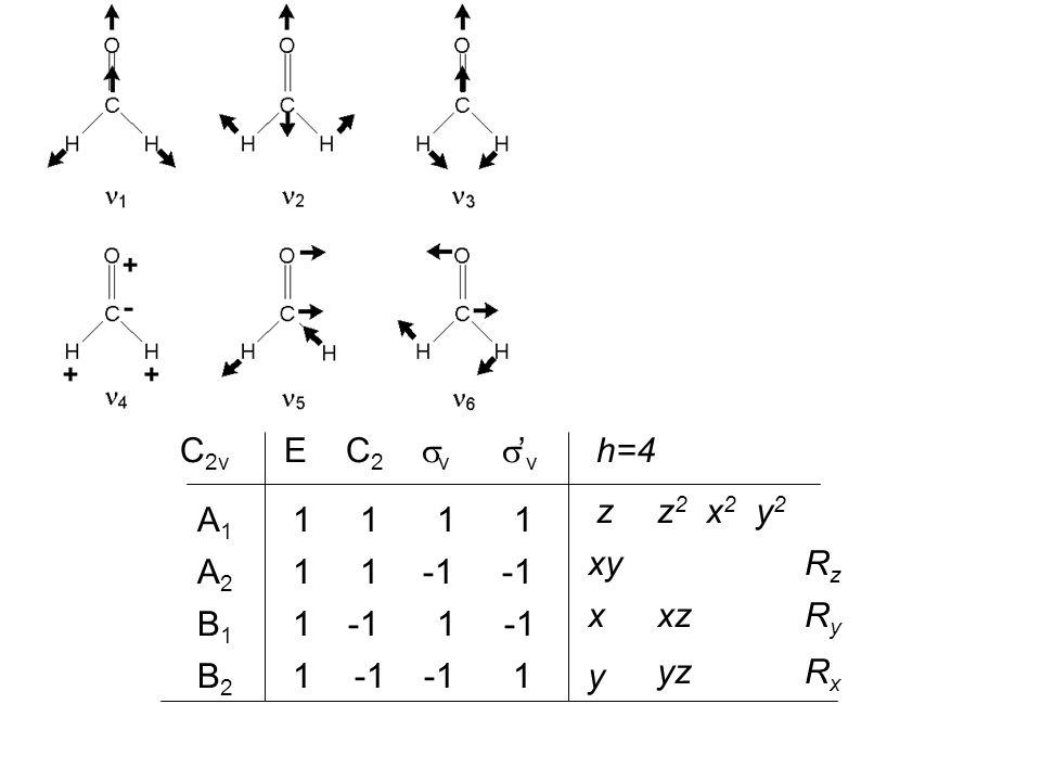 C 2v E C 2 v v 1 1 A1A1 1 -1 -1B2B2 1 -1 -1B1B1 A2A2 1 h=4 z x y xy z 2 x 2 y 2 RzRz yz xzRyRy RxRx
